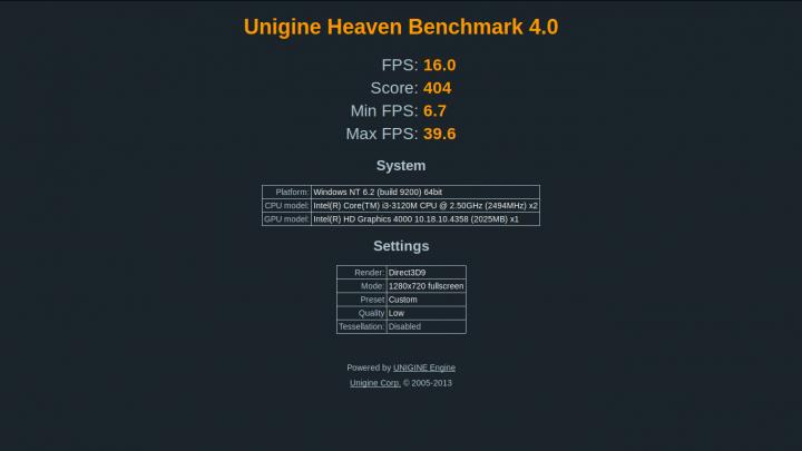 Unigine Heaven